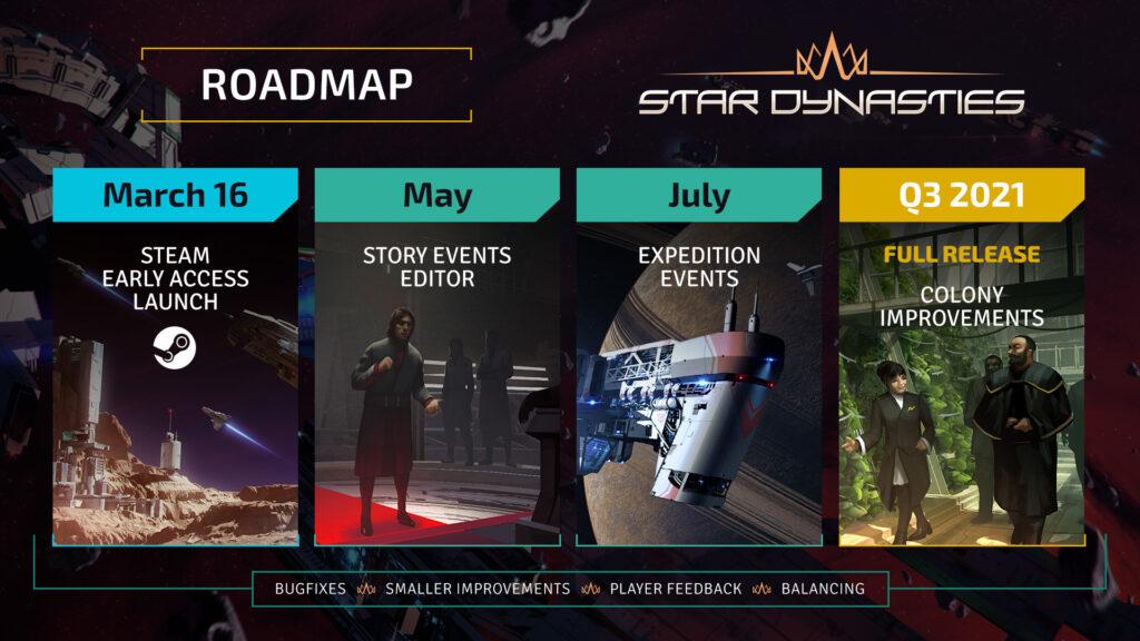 star dynasties roadmap interview with glen pawley