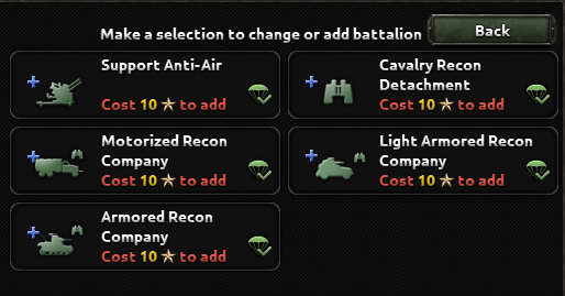 The Support Units Screen in Hearts of Iron IV