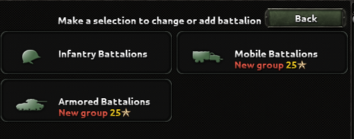 Types of batallions that can be used in the division designer in Hearts of Iron IV.
