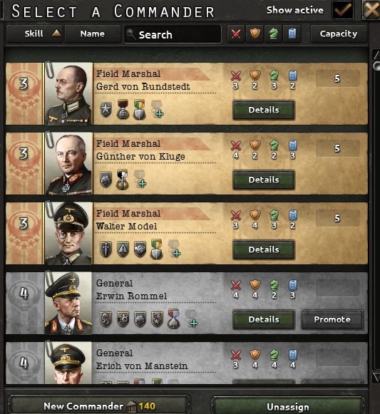 Germany's army commanders in 1939 in Hearts of Iron 4.