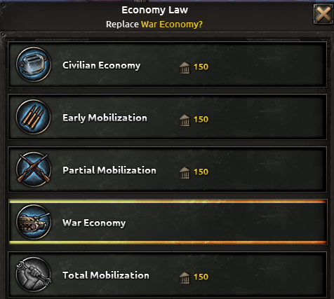 Economy Laws in Hearts of Iron IV.