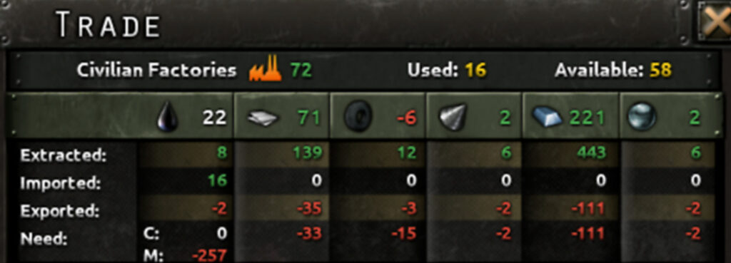 The top of the trading interface in Hearts of Iron IV.