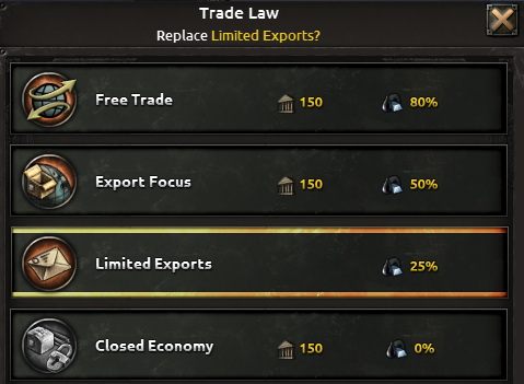 Trade Laws in Hearts of Iron IV.