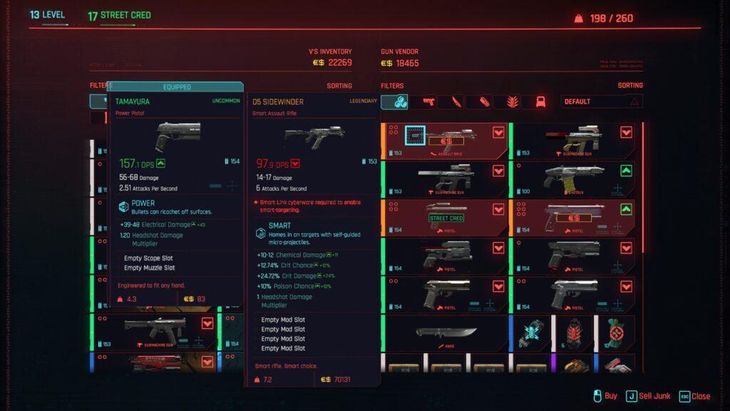 cyberpunk 2077 guns review