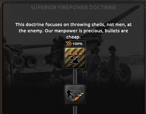 The Superior Firepower Doctrine in Hearts of Iron 4.
