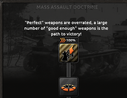 The Mass Assault Doctrine in Hearts of Iron 4.
