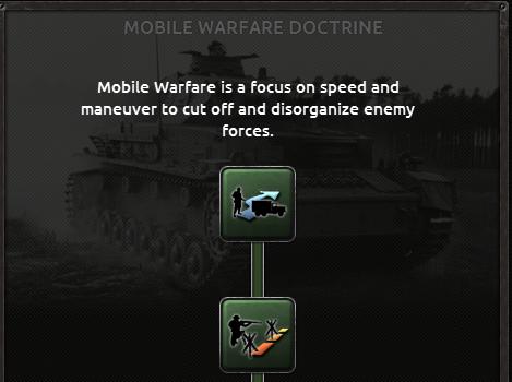 The Mobile Warfare Doctrine in Hearts of Iron 4.