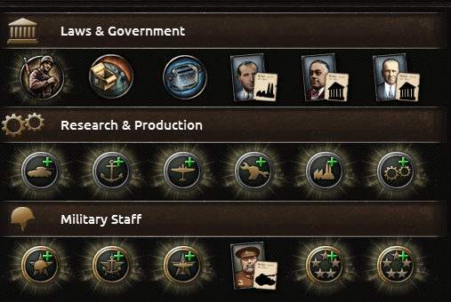 All possible idea slots in Hearts of Iron IV.