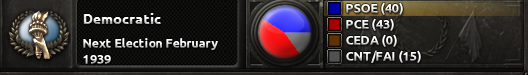 An example of the ideology section in Hearts of Iron IV.