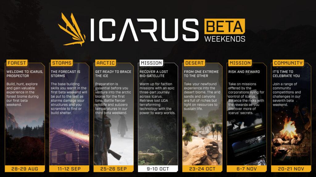 icarus beta 4 changes new roadmap